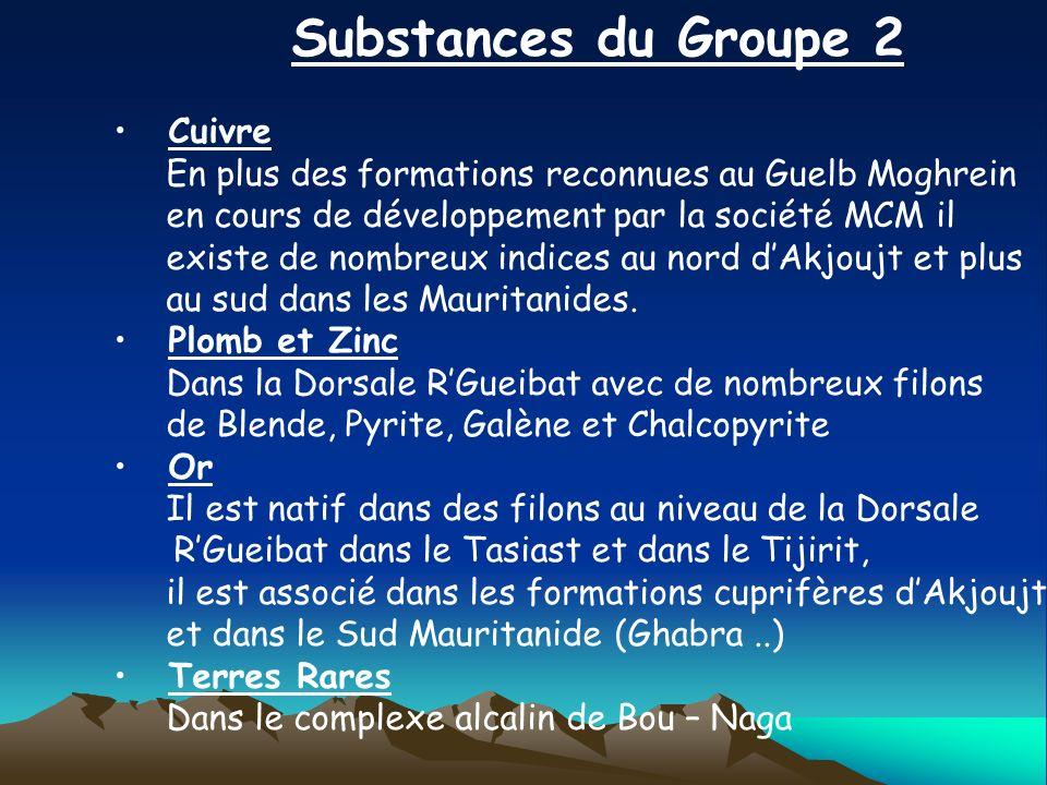 Substances du Groupe 2 Cuivre