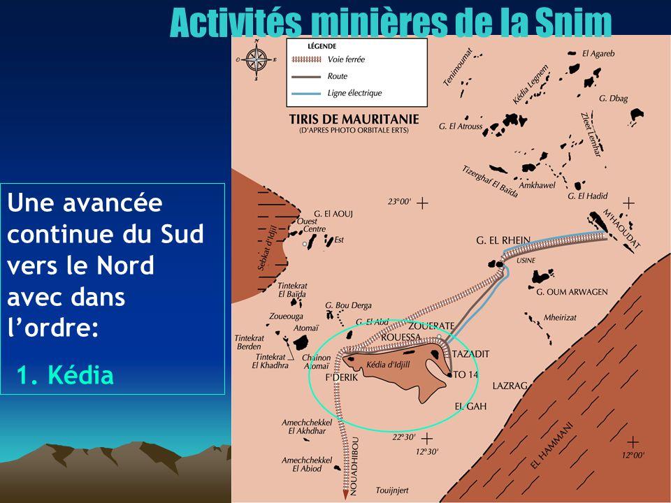 Activités minières de la Snim