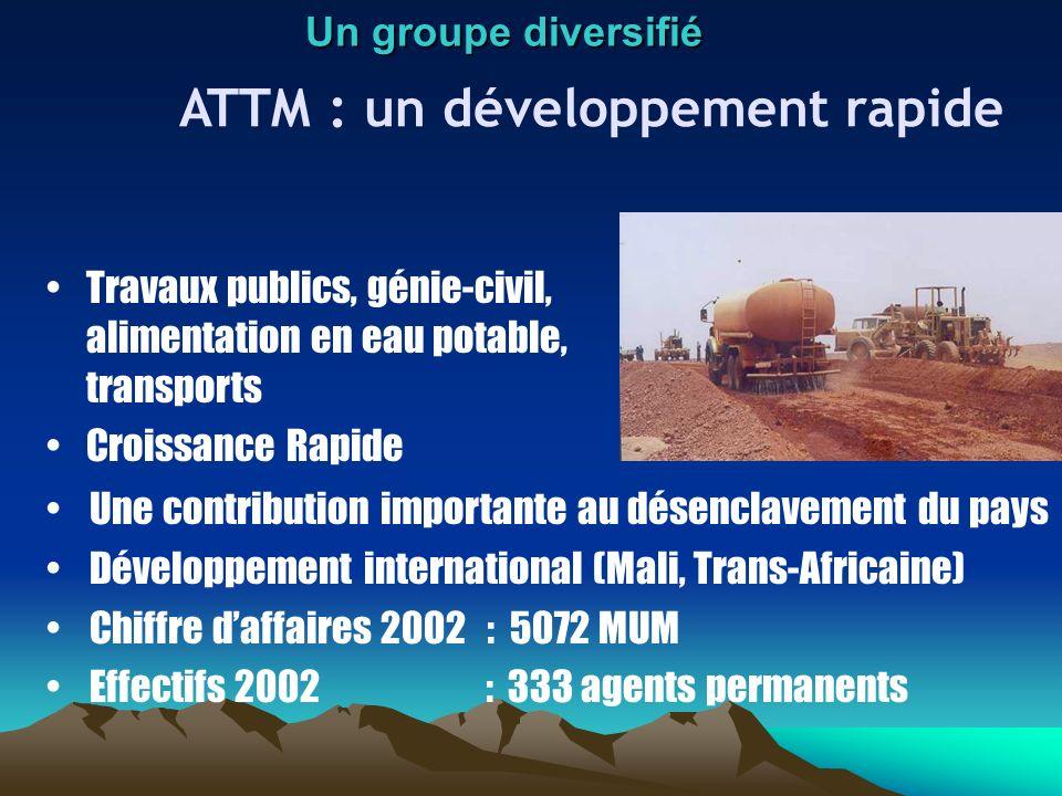 ATTM : un développement rapide