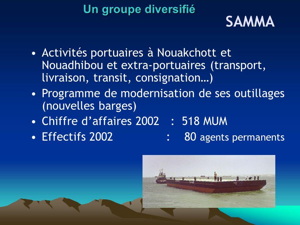 SAMMA Un groupe diversifié
