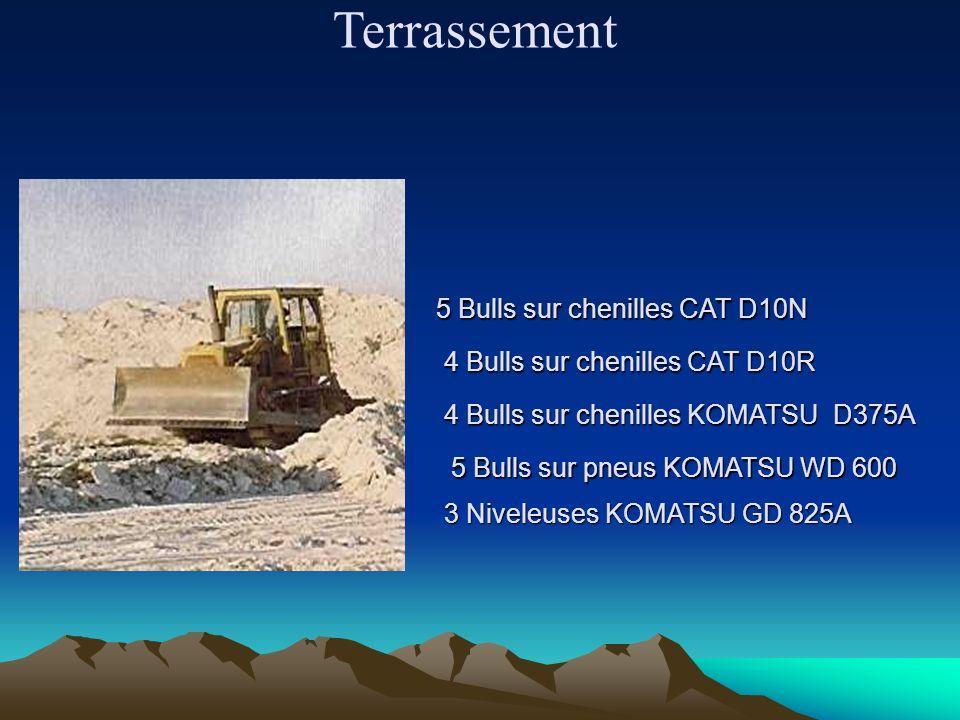 Terrassement 5 Bulls sur chenilles CAT D10N