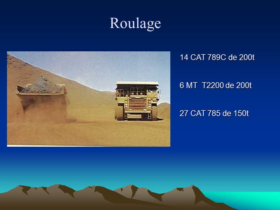 Roulage 14 CAT 789C de 200t 6 MT T2200 de 200t 27 CAT 785 de 150t
