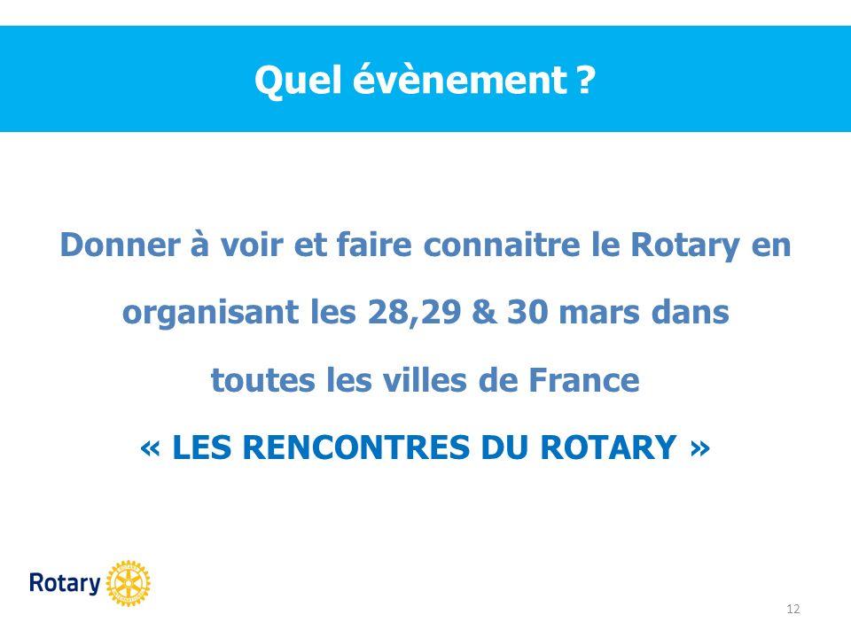 Quel évènement Donner à voir et faire connaitre le Rotary en