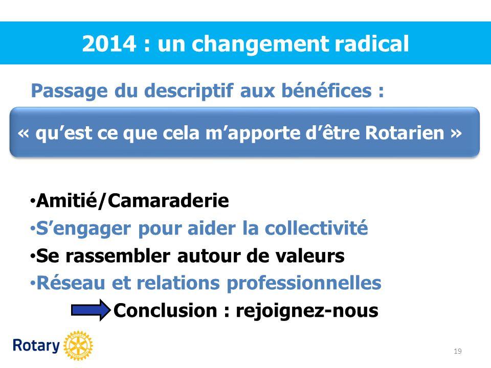 2014 : un changement radical
