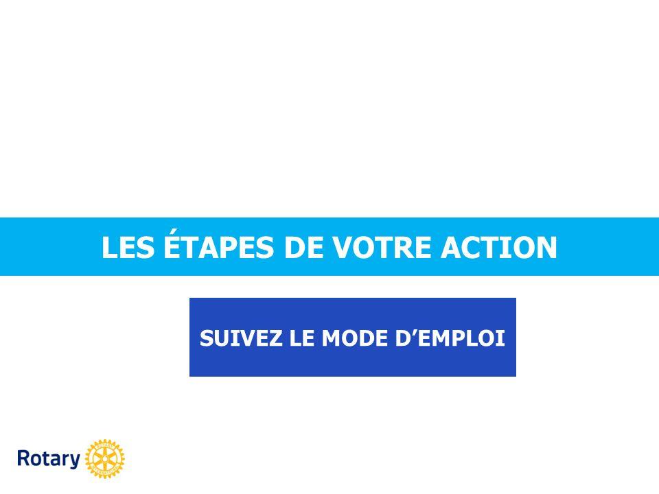LES ÉTAPES DE VOTRE ACTION SUIVEZ LE MODE D'EMPLOI
