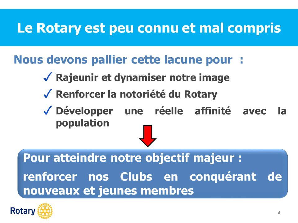 Le Rotary est peu connu et mal compris