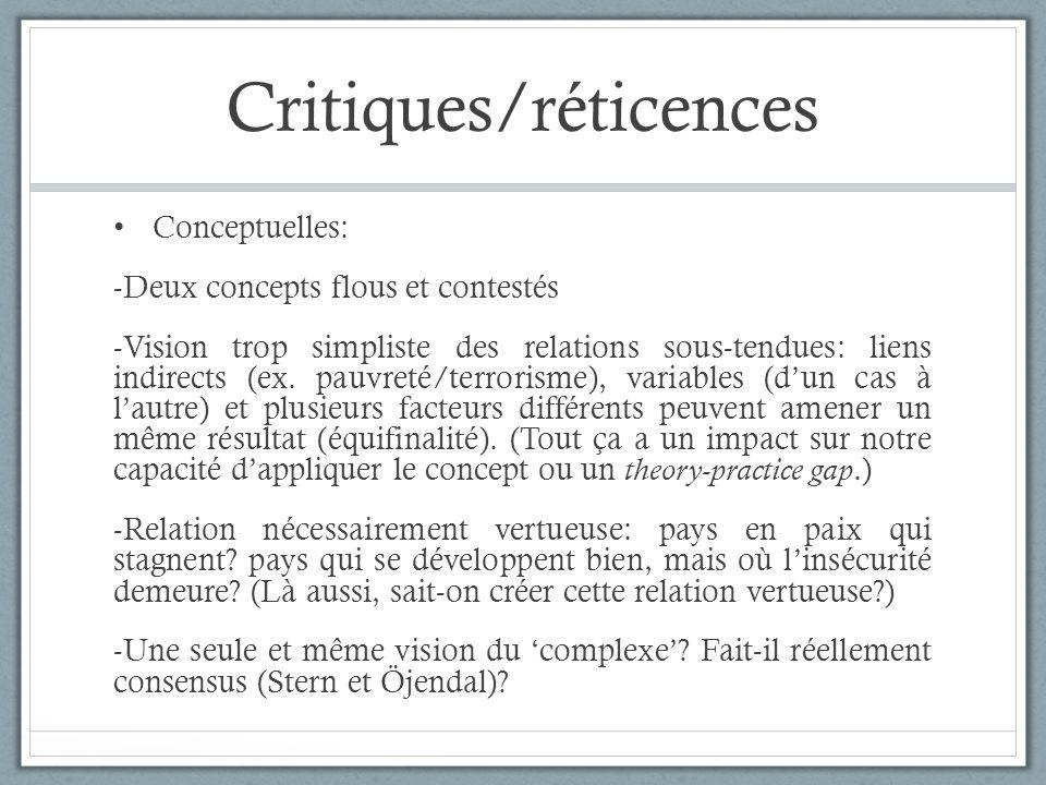Critiques/réticences