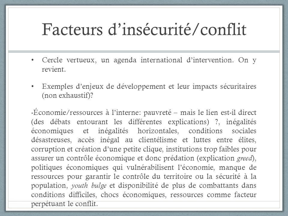 Facteurs d'insécurité/conflit