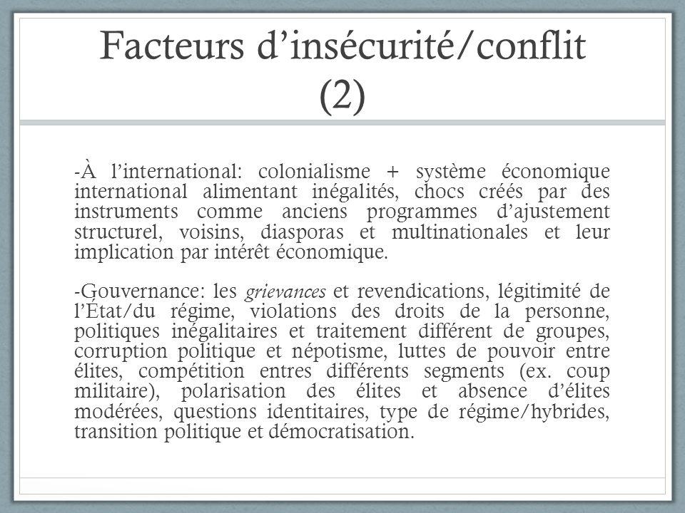 Facteurs d'insécurité/conflit (2)