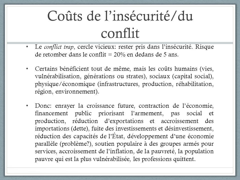 Coûts de l'insécurité/du conflit