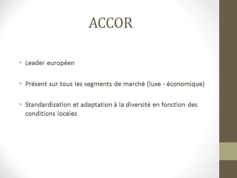 ACCOR Leader européen. Présent sur tous les segments de marché (luxe - économique)