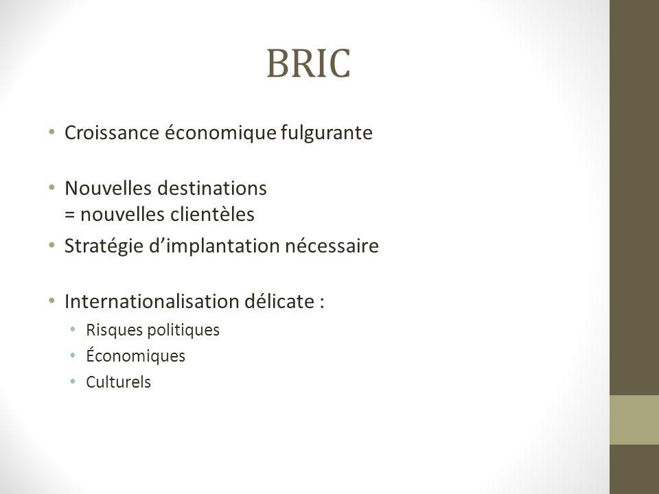 BRIC Croissance économique fulgurante