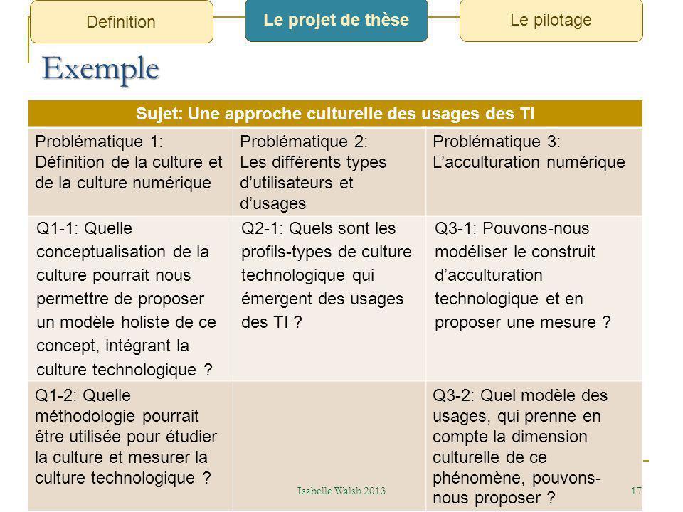 Sujet: Une approche culturelle des usages des TI