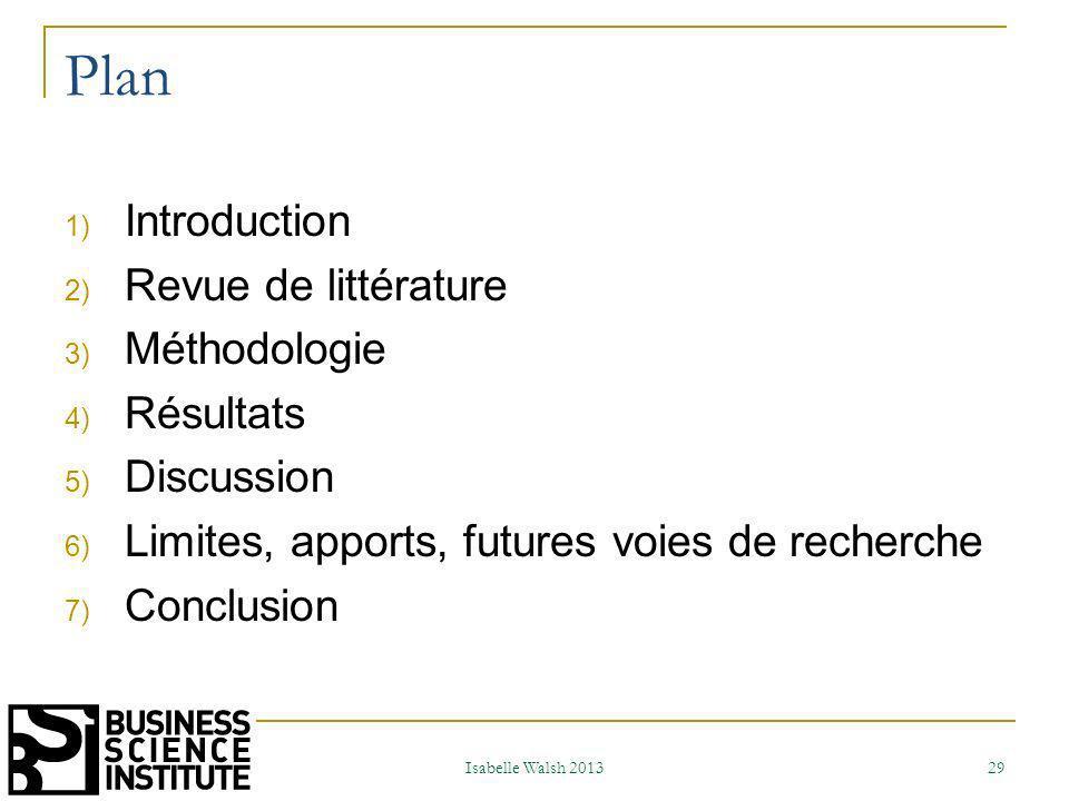 Plan Introduction Revue de littérature Méthodologie Résultats