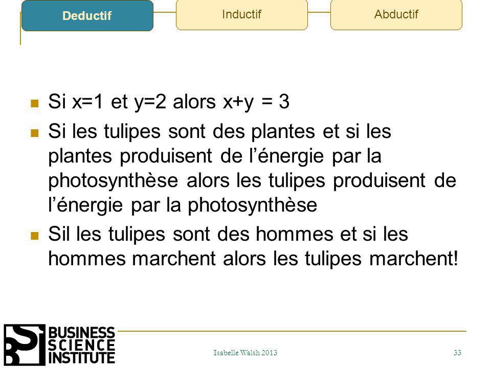 Deductif Inductif. Abductif. Si x=1 et y=2 alors x+y = 3.