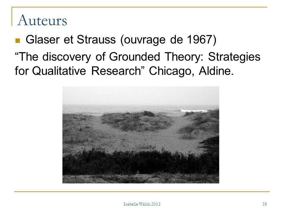 Auteurs Glaser et Strauss (ouvrage de 1967)