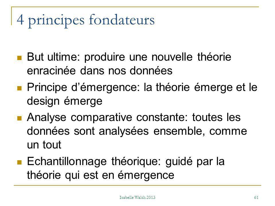 4 principes fondateurs But ultime: produire une nouvelle théorie enracinée dans nos données.
