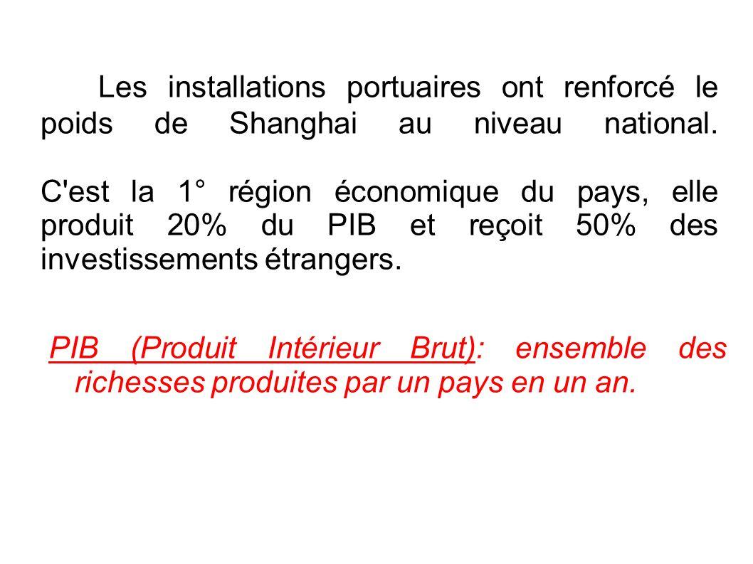 Les installations portuaires ont renforcé le poids de Shanghai au niveau national. C est la 1° région économique du pays, elle produit 20% du PIB et reçoit 50% des investissements étrangers.