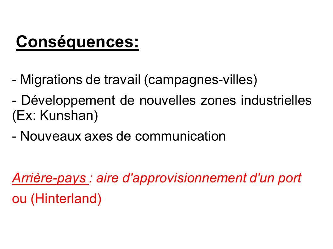 Conséquences: - Migrations de travail (campagnes-villes)