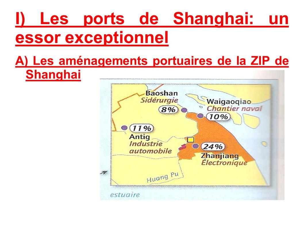 I) Les ports de Shanghai: un essor exceptionnel