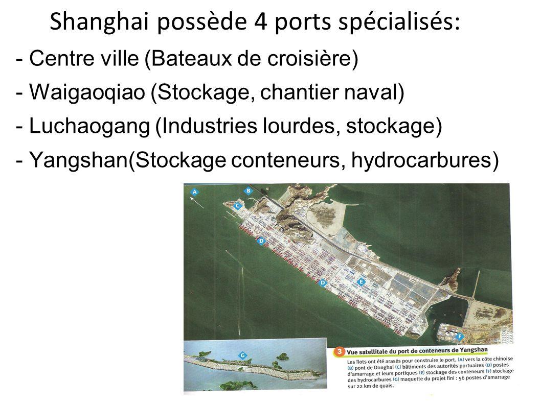Shanghai possède 4 ports spécialisés: