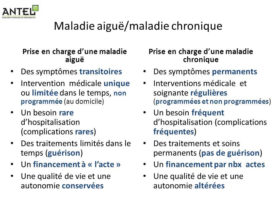 Maladie aiguë/maladie chronique