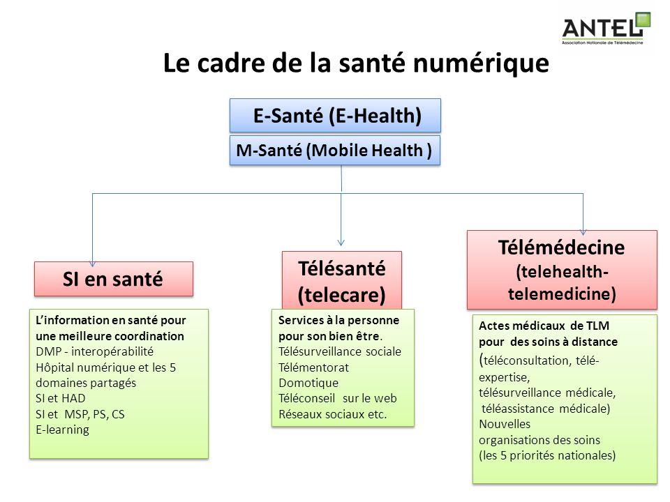 Le cadre de la santé numérique