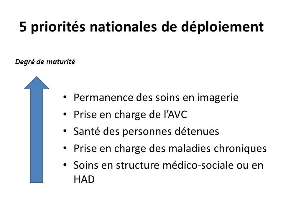 5 priorités nationales de déploiement