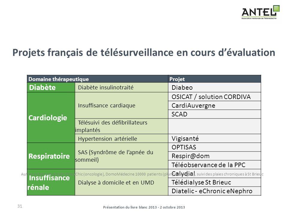 Projets français de télésurveillance en cours d'évaluation