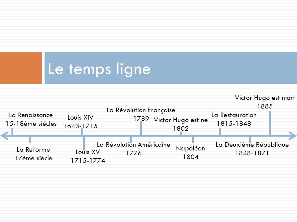 Le temps ligne Victor Hugo est mort 1885 La Révolution Française 1789