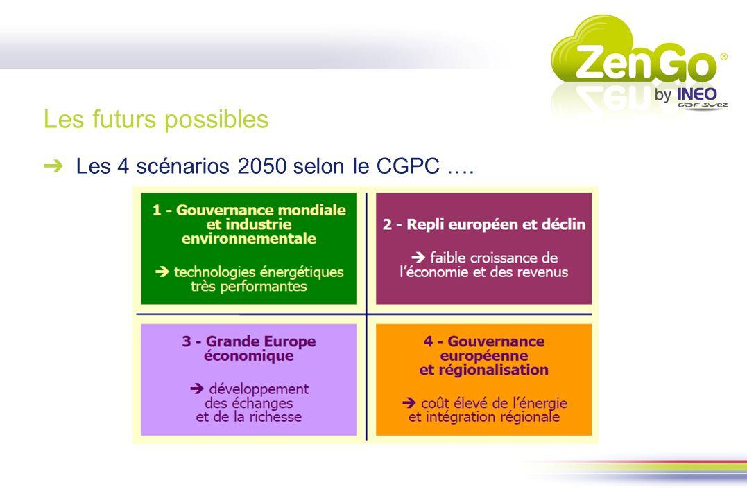 Les futurs possibles Les 4 scénarios 2050 selon le CGPC ….