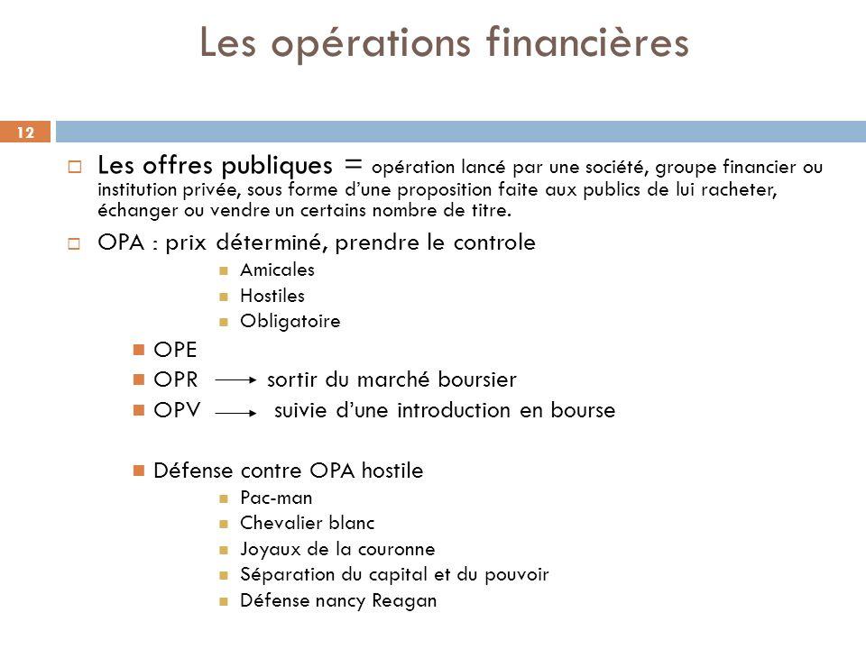 Les opérations financières