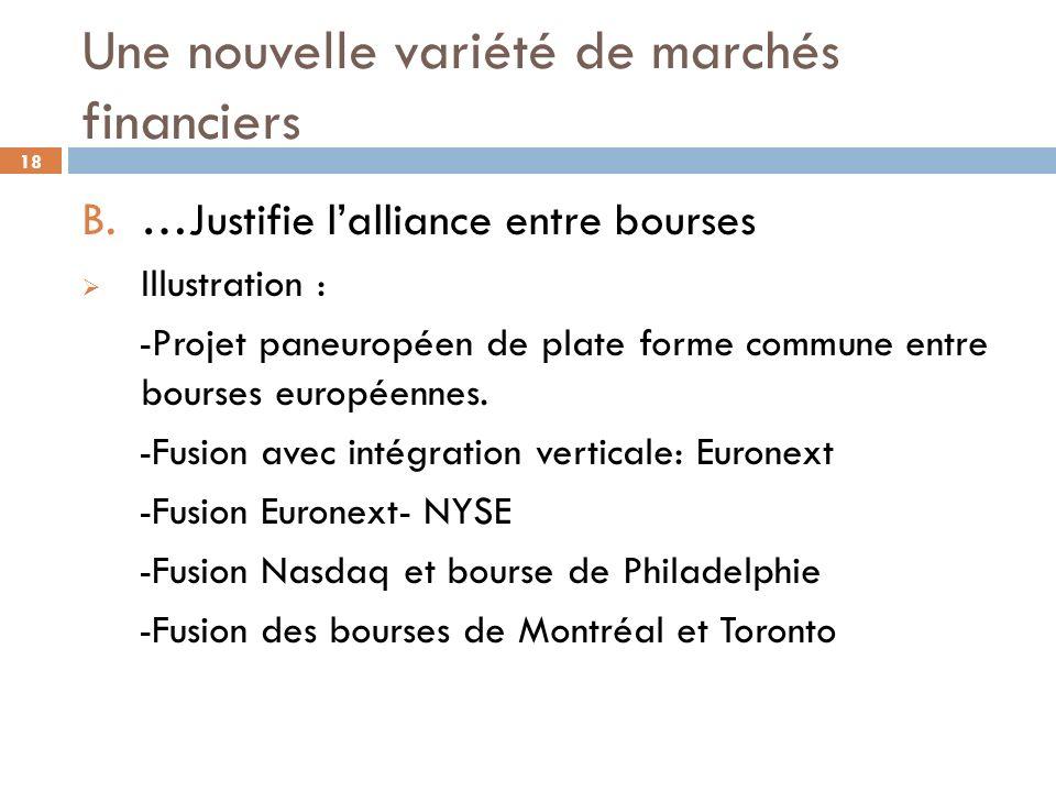 Une nouvelle variété de marchés financiers