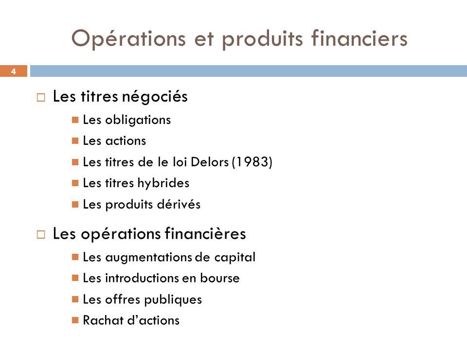 Opérations et produits financiers