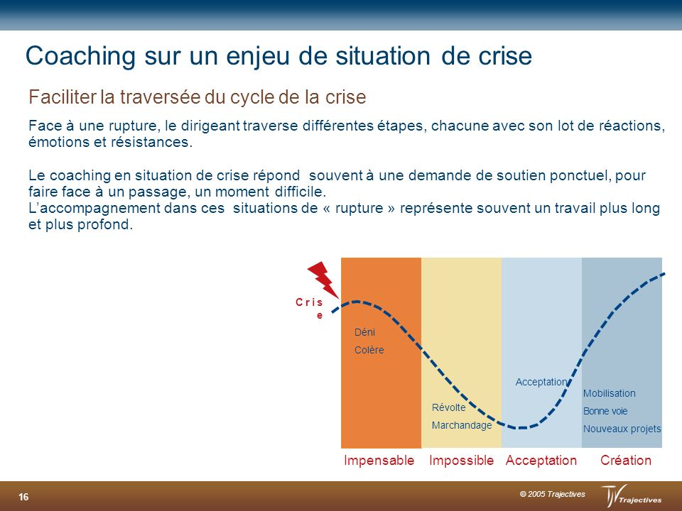 Coaching sur un enjeu de situation de crise