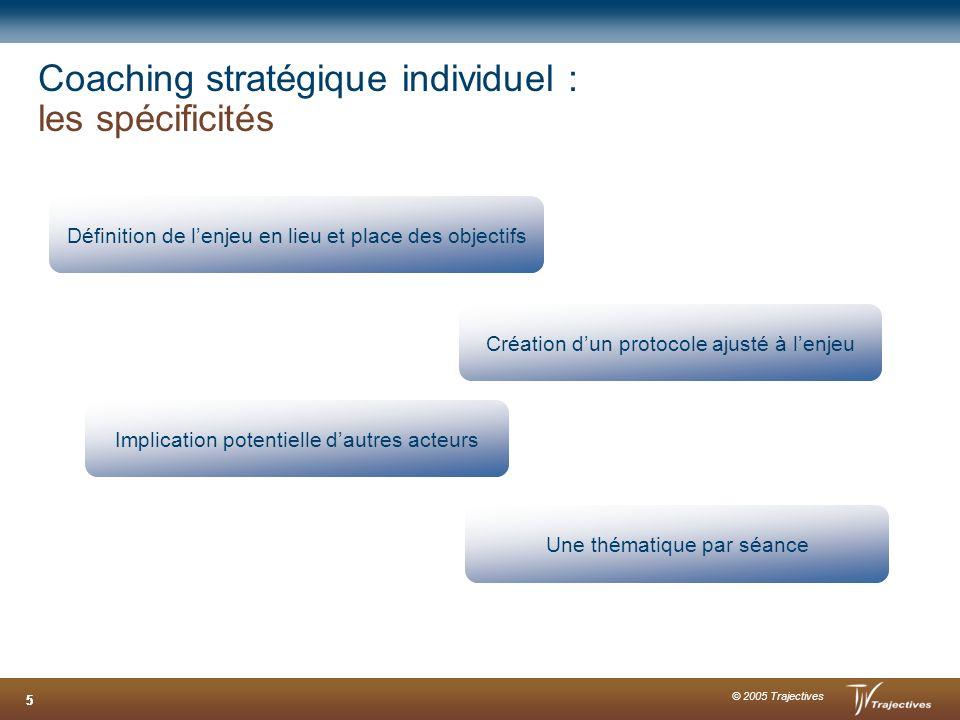 Coaching stratégique individuel : les spécificités