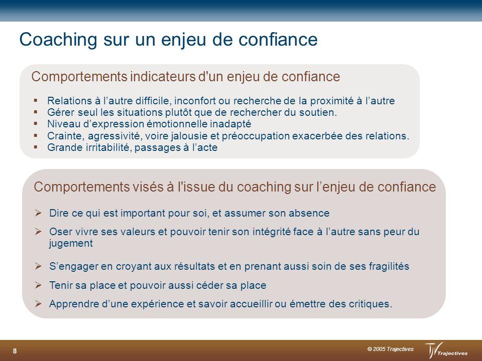 Coaching sur un enjeu de confiance