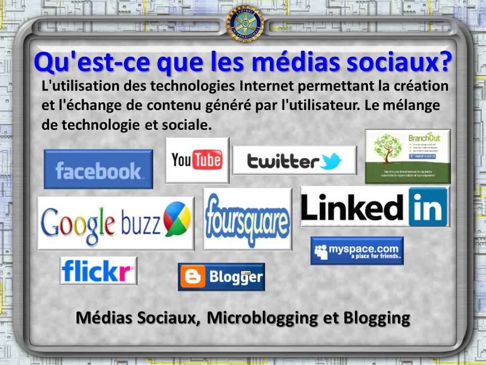 Qu est-ce que les médias sociaux
