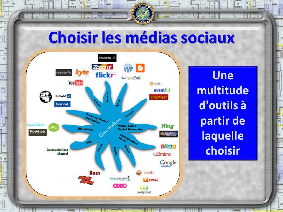 Choisir les médias sociaux