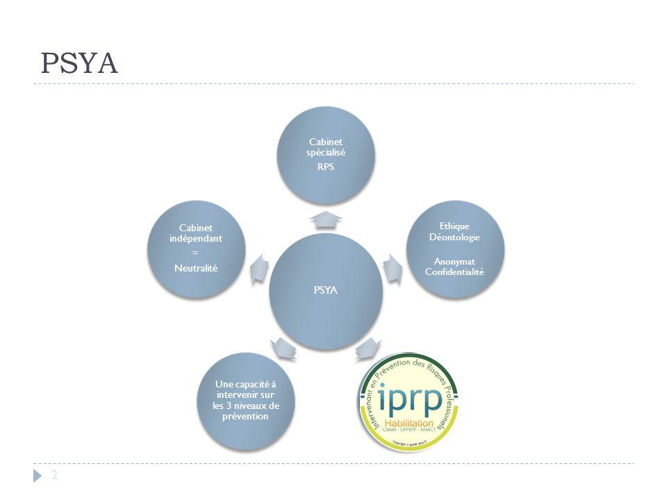 PSYA PSYA Une capacité à intervenir sur les 3 niveaux de prévention -