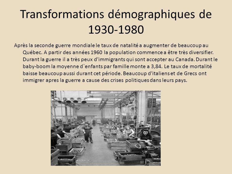 Transformations démographiques de 1930-1980