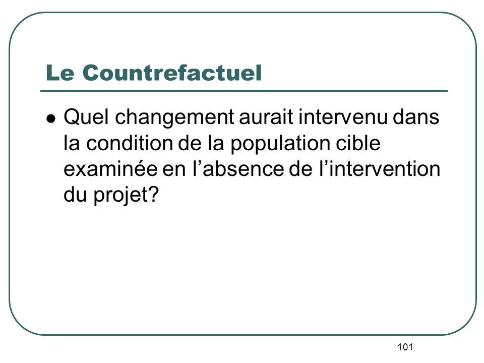 Le Countrefactuel Quel changement aurait intervenu dans la condition de la population cible examinée en l'absence de l'intervention du projet