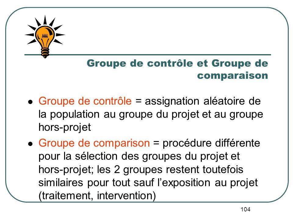 Groupe de contrôle et Groupe de comparaison