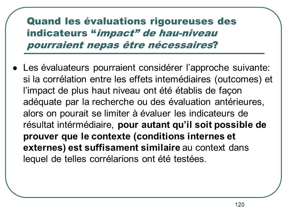 Quand les évaluations rigoureuses des indicateurs impact de hau-niveau pourraient nepas être nécessaires