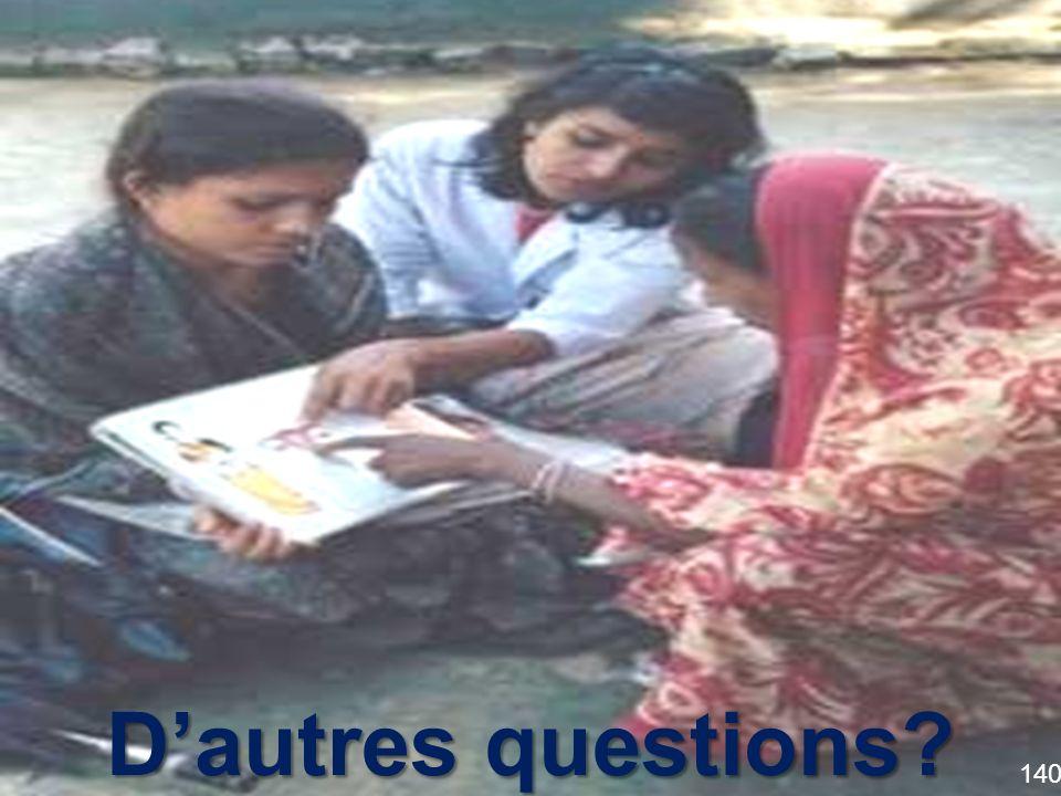 D'autres questions 140