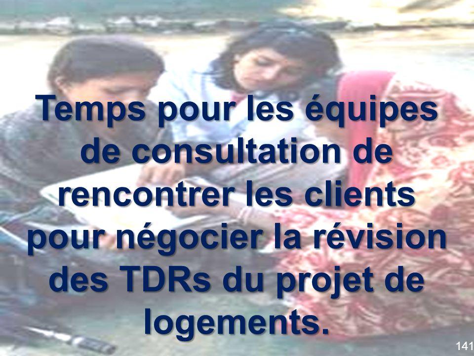 Temps pour les équipes de consultation de rencontrer les clients pour négocier la révision des TDRs du projet de logements.