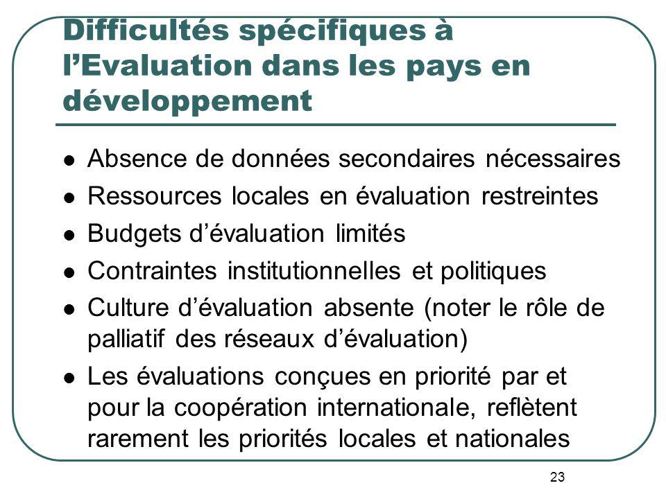 Difficultés spécifiques à l'Evaluation dans les pays en développement