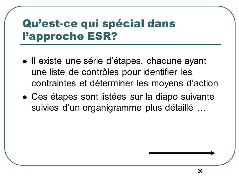 Qu'est-ce qui spécial dans l'approche ESR