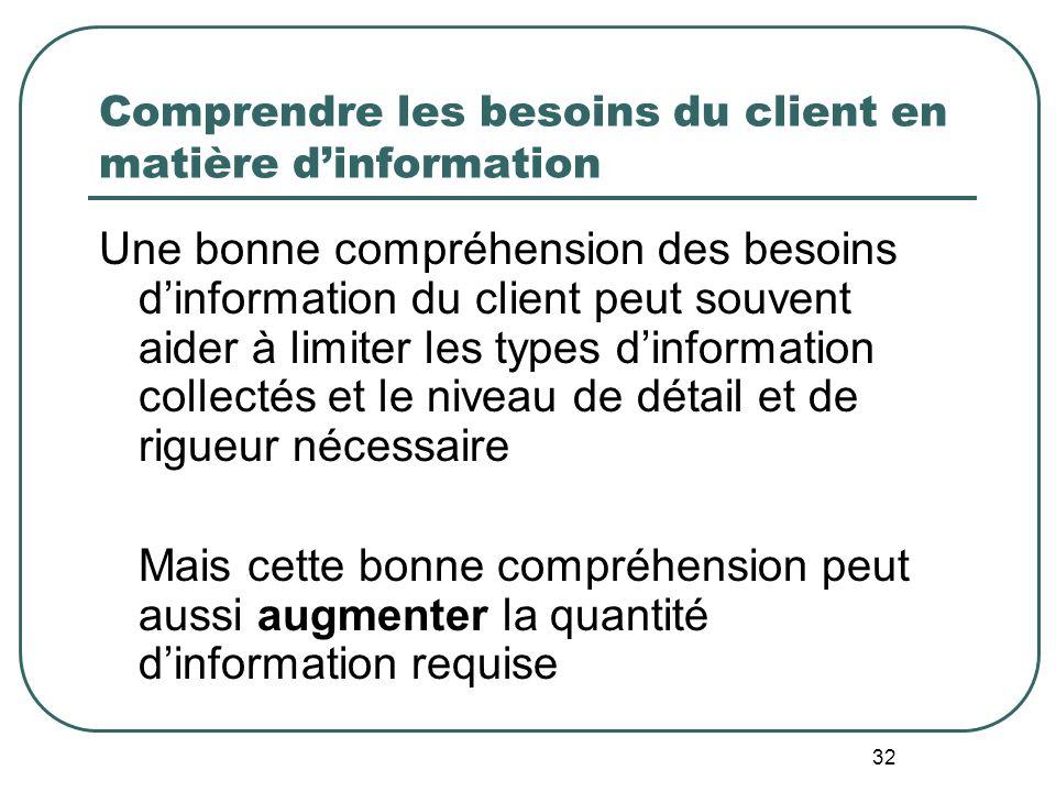 Comprendre les besoins du client en matière d'information