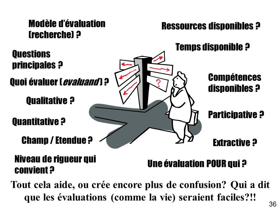 Modèle d'évaluation (recherche)